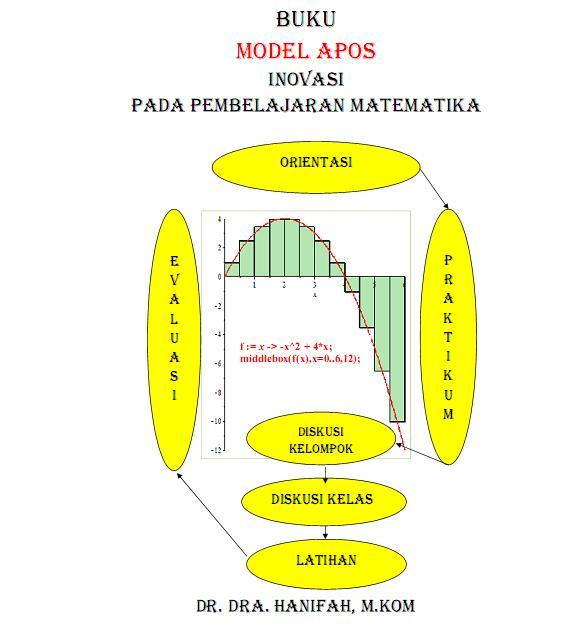 Buku Model Apos Inovasi Pada Pembelajaran Matematika Upt